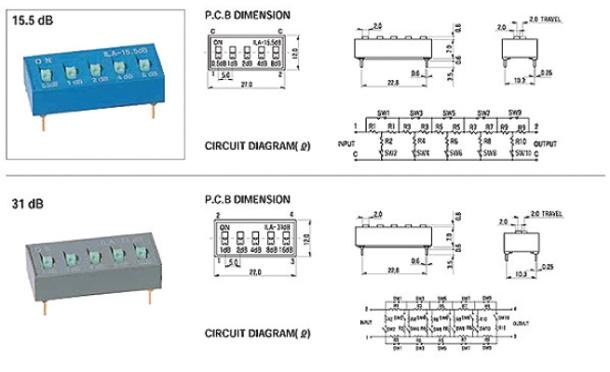 LED Module,