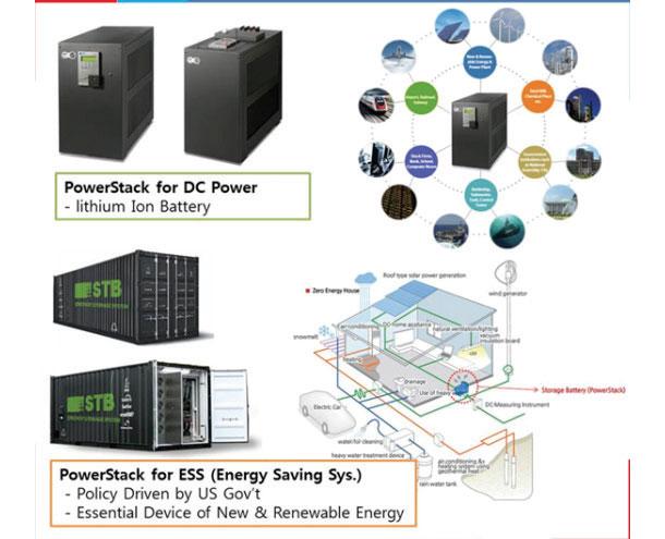 Smart-power-stack