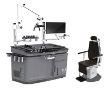 Endoscopy Camera System