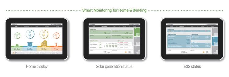 Energy ICT Convergence Platform