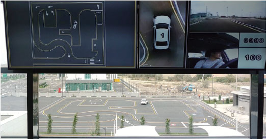 Fully Automated Smart Driving-Test Solution
