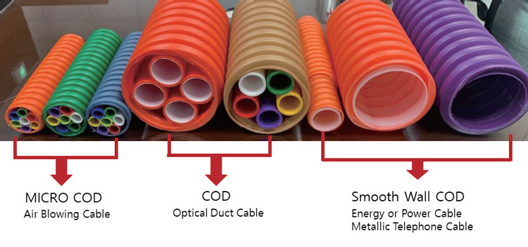 Corrugated Optic Duct (COD) & Micro COD & Flexible Coiled Duct
